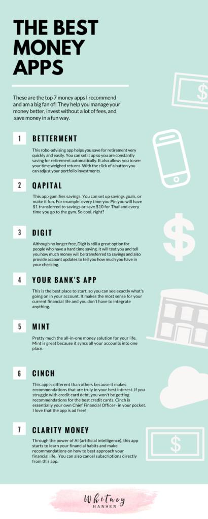 The 7 best Money Apps